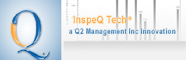 Q2 Management  Inc Innovation