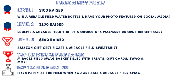 Check out our Awesome Prizes!